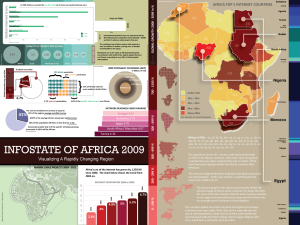 Africa Top 5 Internet Countries Technology Infographic